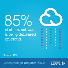 IBM News room - IBM Cloud Computing - United States