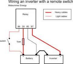 3 phase solar inverter circuit diagram images cavalier wiring 3 phase solar inverter wiring diagram car repair manuals