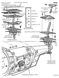 wiring diagram 1966 mustang safety switch the wiring diagram issue starting 66 289 page1 mustang monthly forums at modified wiring diagram