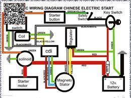 Chinese atv wiring diagrams kazumausa line more diagram downloaddescargar com, 110 quad wiring. Wiring Diagram For 125cc Atv Apollo Blazer 9 2018 Atvconnection Com Atv Enthusiast Community Image Result For Wiring Diagram For Taotao Trends In Youtube
