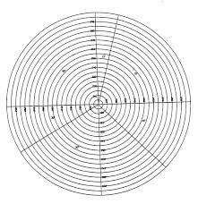 Optical Comparator Overlay Charts Radius Single