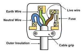 7 wire rv plug diagram 7 image wiring diagram 7 wire rv plug diagram 7 auto wiring diagram schematic on 7 wire rv plug diagram