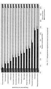 Голубков Е П Маркетинговые исследования теория методология и  Голубков Е П Маркетинговые исследования теория методология и практика Реферат