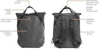 Peak Design Pack Peak Designs Version 2 Everyday Bags Come With Recycled