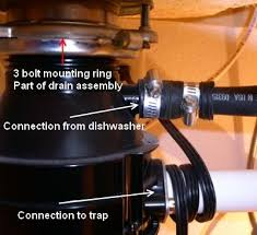 17 best images about garbage disposal installation how to remove a garbage disposal