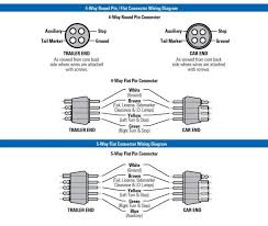4 pin plug wiring diagram 3 5mm 4 pin plug wiring diagram \u2022 wiring 6 pin trailer wiring diagram at 5 Pin Trailer Wiring Diagram