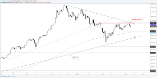 Big Chart Support In Ethereum Ripple Under Fire Bitcoin
