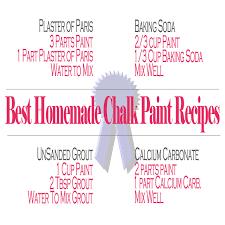 best homemade chalk paint recipecard