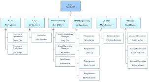 Ms Word Org Chart Template Wastern Info