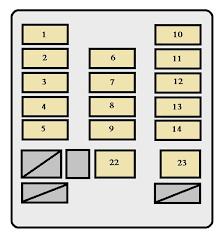 toyota land cruiser (1996 1997) fuse box diagram auto genius 1998 Suburban Fuse Panel at 1998 Toyota Land Cruiser Fuse Box Diagram