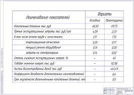 Диплом Модернизация системы ТО и Р автопарка в СПК РОДИНА с  Экономическая эффективность дипломного проекта