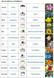 Birth Flower Chart Birth Stones And Birth Flowers Kiwi Families