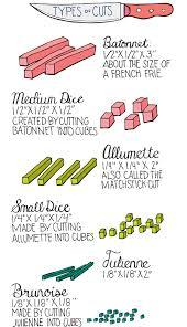 Chef Knife Blog Blog The Fresh Slice Portfolio The