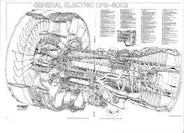 general electric cf c cutaway aerospace cutaways and general electric cf6 80c2 cutaway aerospace cutaways and diagrams general electric cutaway and electric