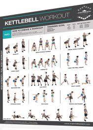 Kettlebell Sizes Chart