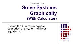 solve systems graphically with calculator sketch the 3 possible solution scenarios of a system