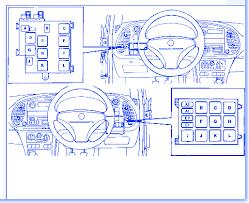 saab 900 s 1998 main fuse box block circuit breaker diagram carfusebox Saab 2.5 V6 Engine saab 900 s 1998 main fuse box block circuit breaker diagram