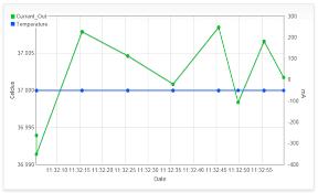 Flot Chart Adding Checkboxs To Toggle Chart Series