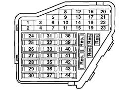 volkswagen jetta or golf fuse diagram for 1999 and newer 2000 jetta fuse box location at 99 Jetta Fuse Box Diagram