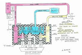 gmc motorhome wiring diagram gmc diy wiring diagrams gmc motorhome wiring diagram nilza net