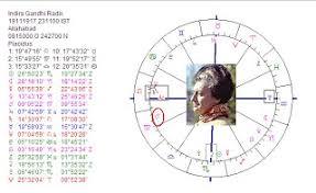 Gandhi Chart Astropost Astrology Chart Indira Gandhi Born November 19