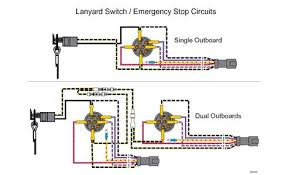 4 wire key switch diagram 4 image wiring diagram boat switch wiring diagram questions answers pictures fixya on 4 wire key switch diagram