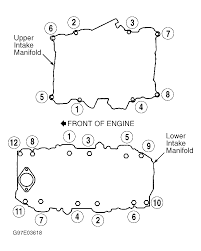 Torque specifications torque specifications 4 3l 5 0l 5 7l application ft lbs n m balance shaft gear bolt step 1 15