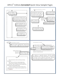 block style essays apa essay layout