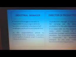 Organizational Chart Explanation Youtube