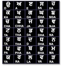 Punjabialphabet