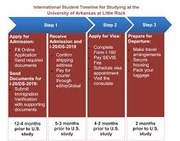 getting started office of international student services international student enrollment timeline