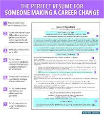 Resume For Career Change Marvelous Photos The Job Seeker New