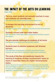 best images about art advocacy creativity art the impact of the arts on learning follow link to source design by g