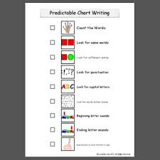 Predictable Chart Predictable Chart Writing Checklist 2