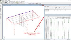 How To Design A Beam Staad Pro Beam Column Slab Detailing Steel