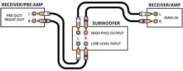 home theater subwoofer setup diagram of connection for pre out main in