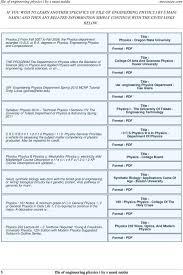 file of engineering physics i by s mani naidu - PDF