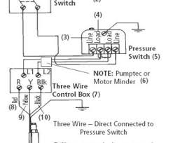 how to wire a pressure switch a well pump perfect pressure switch how to wire a pressure switch a well pump perfect pressure switch well pump