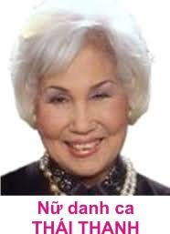 Image result for thái thanh