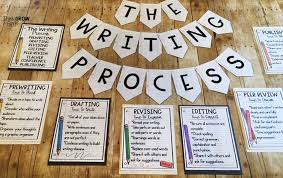 Writing Process Clip Chart 6 Alternative Ways To Use Writing Prompts Think Grow Giggle