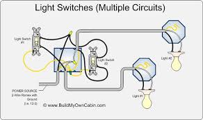 wiring a gfci outlet with a light switch diagram wire diagram wiring a 2 light switch diagram wiring a gfci outlet with a light switch diagram fresh wiring multiple switches to multiple lights