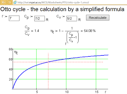 Design Efficiency Formula Study 15 Otto Cycle Or What Is Behind The Simplif Ptc