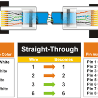 wiring diagram for cat5 crossover cable wiring wiring diagram for cat5 crossover cable ukrobstep com on wiring diagram for cat5 crossover cable