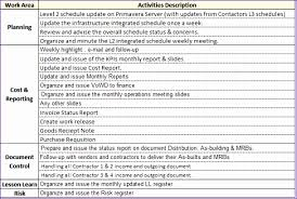 W2 Excel Template 11 Lessons Learned Template Excel Exceltemplates