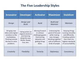 management styles through diffe