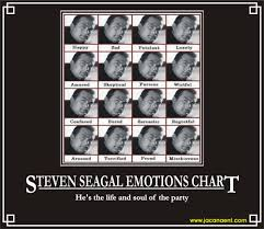 Steven Seagal Emotion Chart Poster Steven Seagal Emotional Chart Civilian Military
