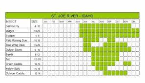 St Joe Hatch Chart