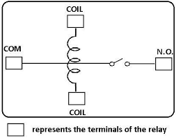 furnace spdt relay wiring diagram furnace wiring diagrams universal spst relay wiring diagram universal auto wiring