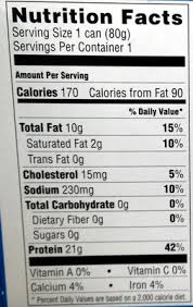skinless boneless sardines in olive oil nutrition facts