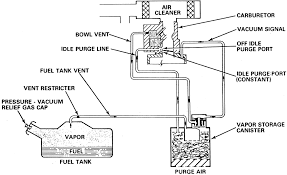 1994 nissan altima fuse box diagram on 1994 images free download 2006 Nissan Altima Fuse Box Diagram 1994 nissan altima fuse box diagram 14 2006 nissan altima fuse box diagram 1998 nissan altima fuse box diagram 2006 nissan altima fuse box diagram manual